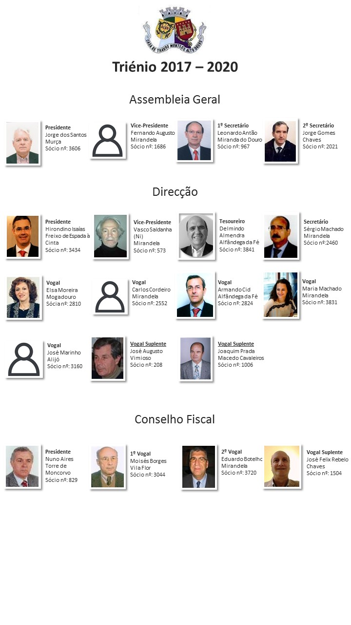 Orgaos Sociais 2017 2020